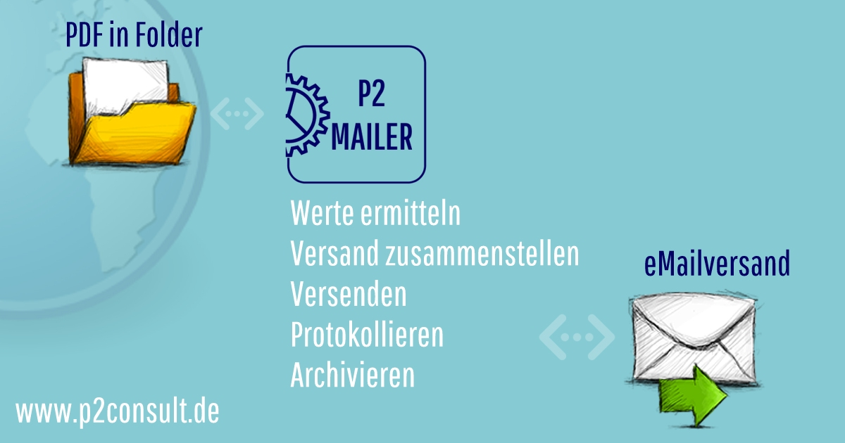 P2-Mailer-Prozess